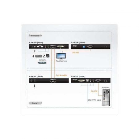 materiały biurowe 7 alibiuro.pl Extender ATEN CE600 DVI 2